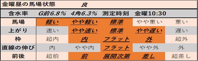 f:id:KITANOKURIGE:20210122153048p:plain