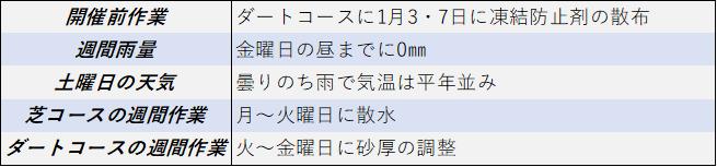 f:id:KITANOKURIGE:20210122154703p:plain