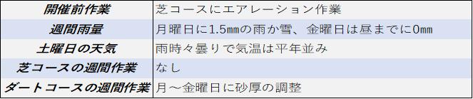 f:id:KITANOKURIGE:20210122155422p:plain