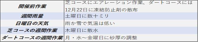 f:id:KITANOKURIGE:20210123201656p:plain