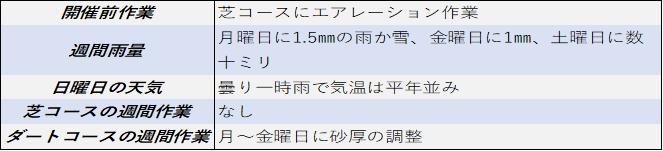 f:id:KITANOKURIGE:20210123201959p:plain