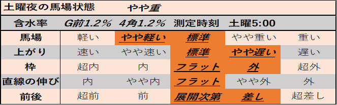 f:id:KITANOKURIGE:20210124011244p:plain