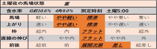 f:id:KITANOKURIGE:20210124011505p:plain