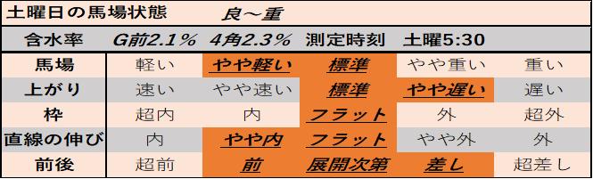 f:id:KITANOKURIGE:20210124013647p:plain