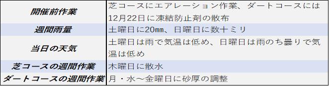 f:id:KITANOKURIGE:20210125024645p:plain