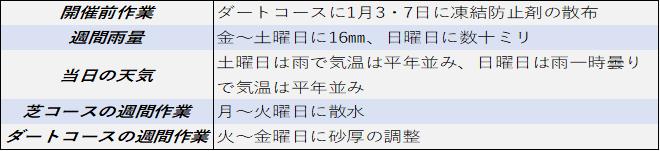 f:id:KITANOKURIGE:20210125024936p:plain