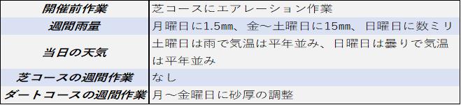 f:id:KITANOKURIGE:20210125025245p:plain