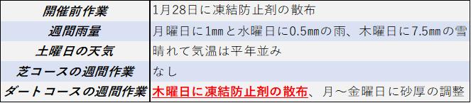 f:id:KITANOKURIGE:20210129153235p:plain