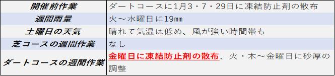 f:id:KITANOKURIGE:20210129154333p:plain