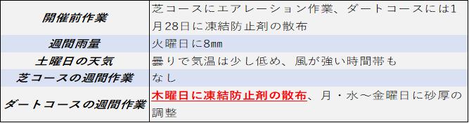 f:id:KITANOKURIGE:20210129154717p:plain