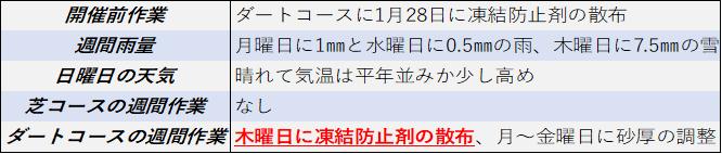 f:id:KITANOKURIGE:20210130200932p:plain