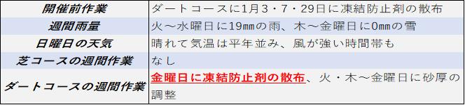 f:id:KITANOKURIGE:20210130201013p:plain