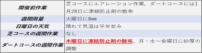 f:id:KITANOKURIGE:20210130201041p:plain