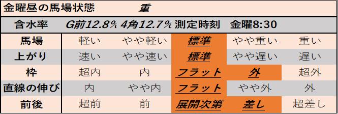 f:id:KITANOKURIGE:20210131024421p:plain