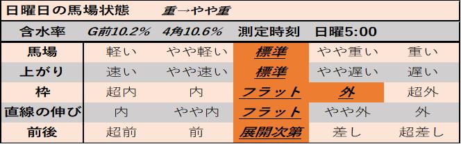 f:id:KITANOKURIGE:20210201015103p:plain