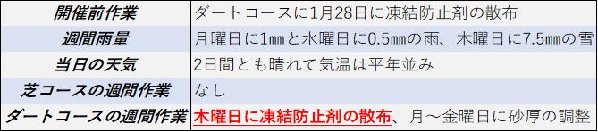 f:id:KITANOKURIGE:20210201020227p:plain