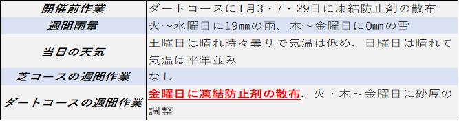 f:id:KITANOKURIGE:20210201020258p:plain