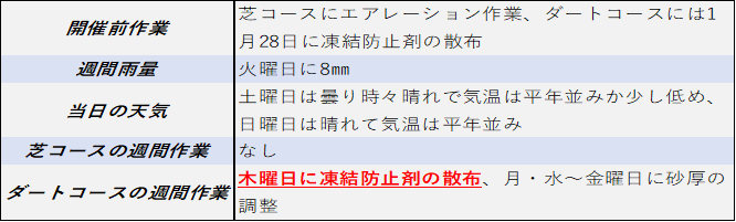 f:id:KITANOKURIGE:20210201020326p:plain