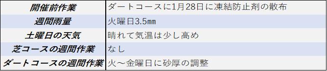 f:id:KITANOKURIGE:20210205145003p:plain