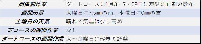 f:id:KITANOKURIGE:20210205145206p:plain
