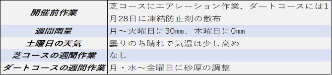 f:id:KITANOKURIGE:20210205145501p:plain