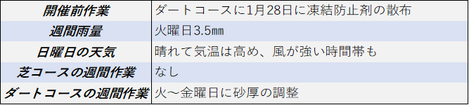 f:id:KITANOKURIGE:20210206201439p:plain