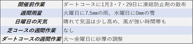 f:id:KITANOKURIGE:20210206201527p:plain