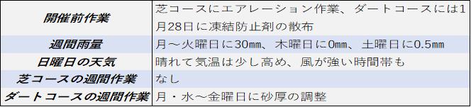 f:id:KITANOKURIGE:20210206201555p:plain