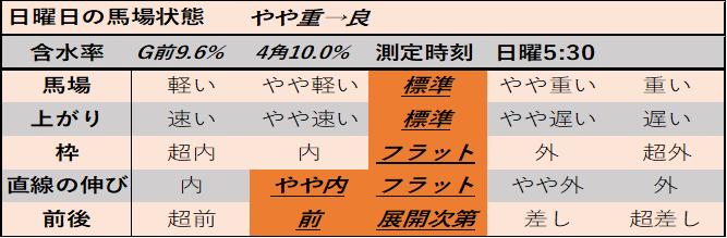 f:id:KITANOKURIGE:20210208021639p:plain