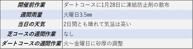f:id:KITANOKURIGE:20210208022211p:plain