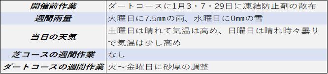 f:id:KITANOKURIGE:20210208022409p:plain