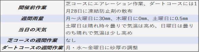 f:id:KITANOKURIGE:20210208022619p:plain