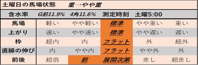 f:id:KITANOKURIGE:20210209021502p:plain