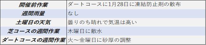 f:id:KITANOKURIGE:20210212142335p:plain