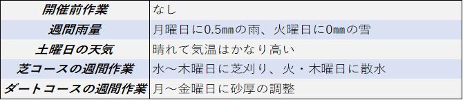 f:id:KITANOKURIGE:20210212142606p:plain
