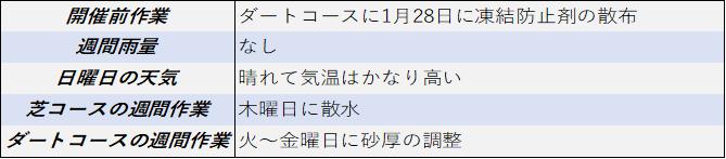 f:id:KITANOKURIGE:20210213201114p:plain