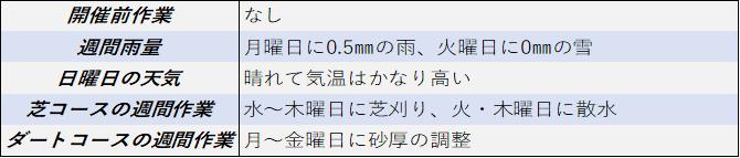 f:id:KITANOKURIGE:20210213201210p:plain
