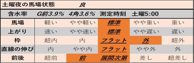 f:id:KITANOKURIGE:20210214012601p:plain