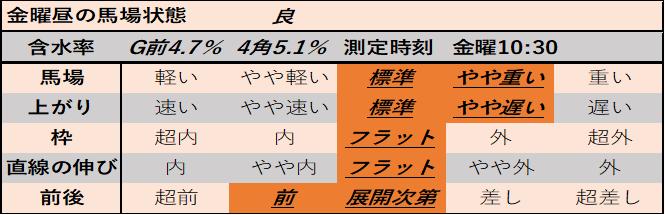 f:id:KITANOKURIGE:20210214014042p:plain
