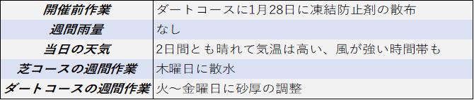 f:id:KITANOKURIGE:20210215123110p:plain