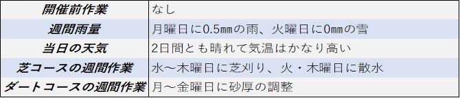 f:id:KITANOKURIGE:20210215123227p:plain