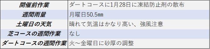 f:id:KITANOKURIGE:20210219143059p:plain