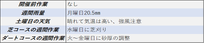 f:id:KITANOKURIGE:20210219143239p:plain