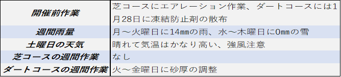 f:id:KITANOKURIGE:20210219143406p:plain