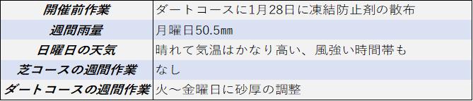 f:id:KITANOKURIGE:20210220200827p:plain