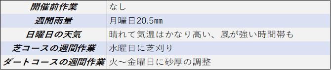 f:id:KITANOKURIGE:20210220200938p:plain