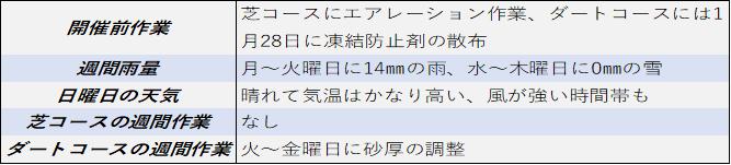 f:id:KITANOKURIGE:20210220201028p:plain