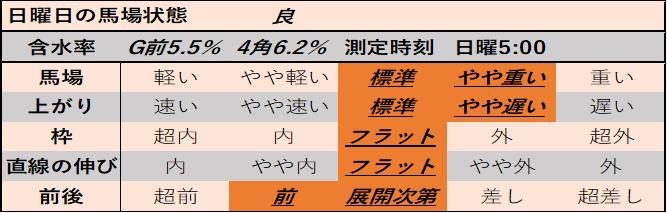 f:id:KITANOKURIGE:20210222024450p:plain