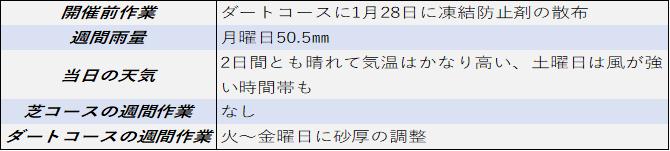f:id:KITANOKURIGE:20210222024913p:plain