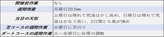 f:id:KITANOKURIGE:20210222025306p:plain